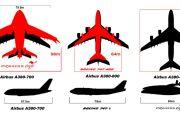 Le Progress Eagle comparé à l'A380