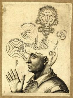Das menschliche Denken, Mitte 17. Jh, Kupferstich, Sudhoff-Institut Leipzig, Foto: Kustodie/Karin Kranich