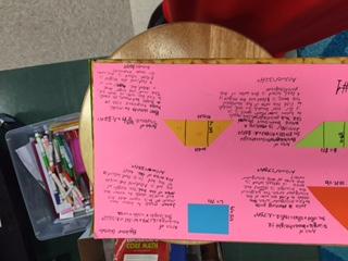 Unit 6 Geometry Project 6th Grade MathematicsFriday