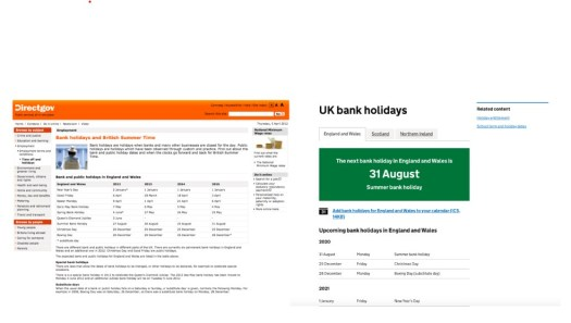 Comparison of two versions of the gov.uk page for bank holiday information. The older version has a table of bank holidays across multiple years. The newer version prioritises the next bank holiday, plus the next few.