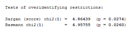 han che 300x83 - hướng dẫn hồi quy 2 giai đoạn 2sls model