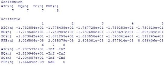 lag 300x118 - ước lượng mô hình cấu trúc tự hồi quy SVAR