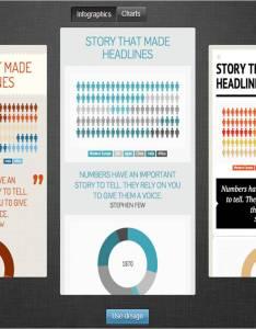Tool of the week infographic makers  infogr vs piktochart easel also maker rh thornleyfallis