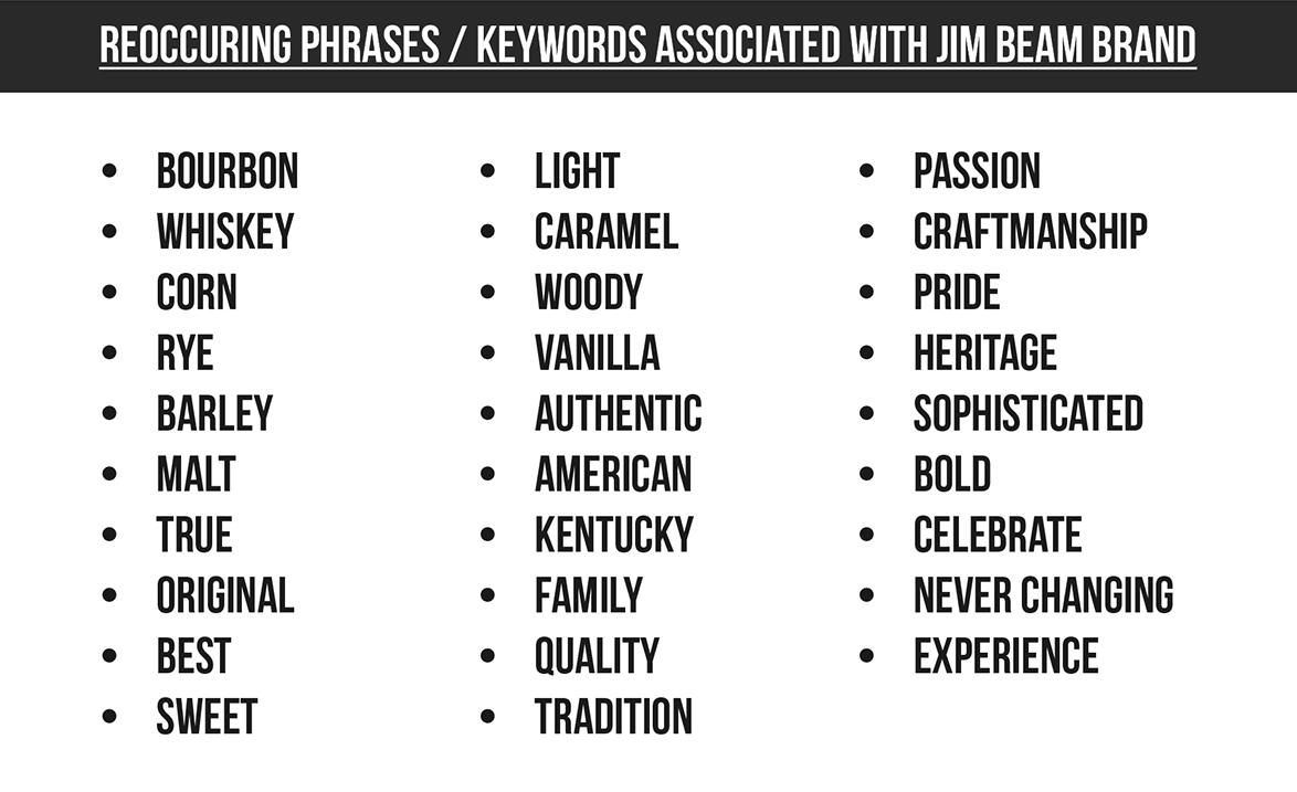 word: Word Association Game List