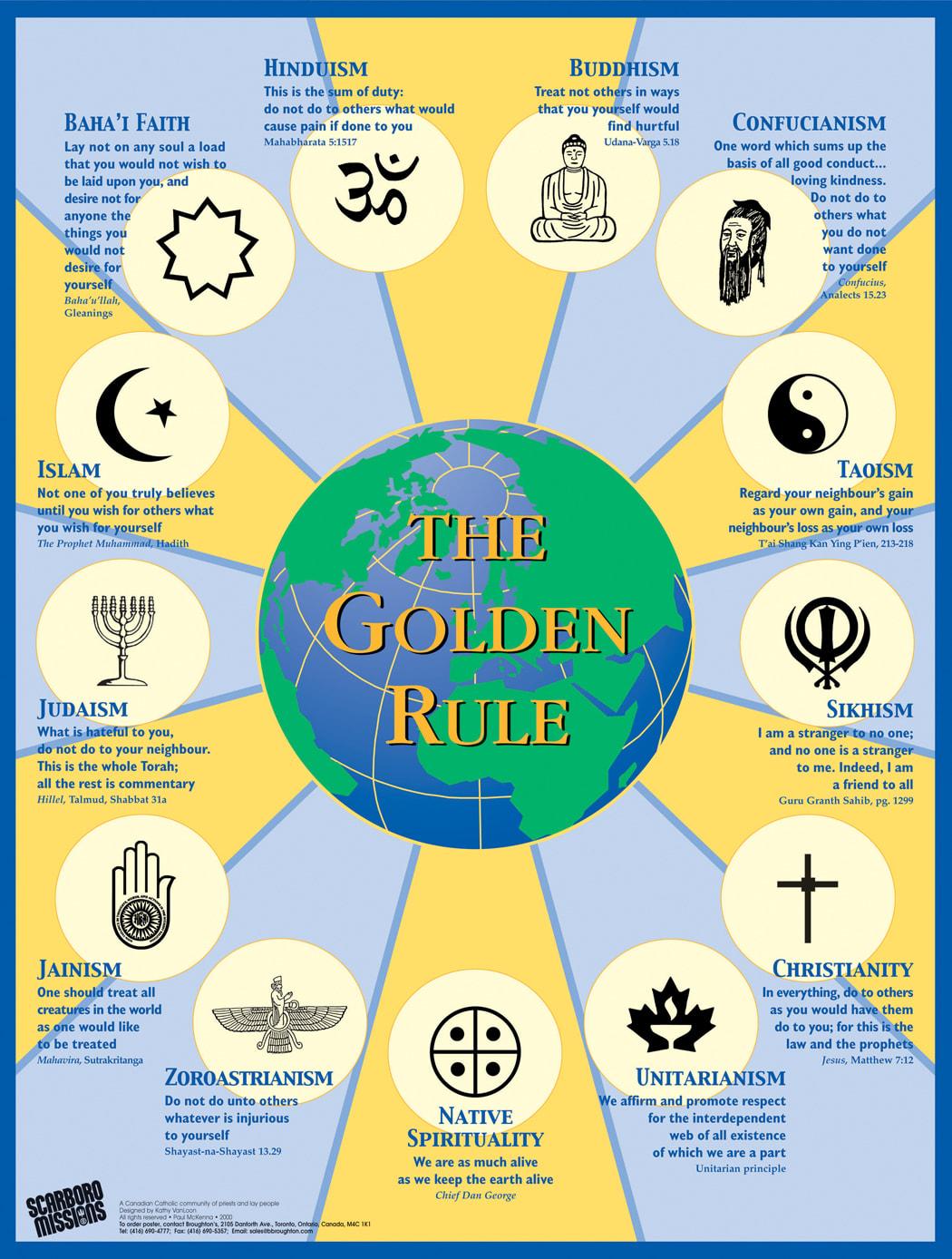hight resolution of Religion Unit - 6th Grade History