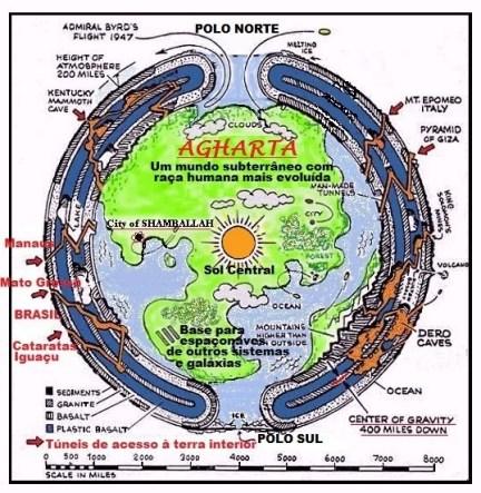 agharta-MAP of Inner Earth