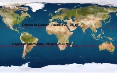 trópicos-capricórnio-cancer