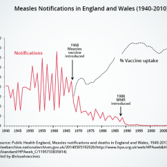 Diagram Of How Vaccines Work Secure Energy Meter Wiring The Simple Math Herd Immunity Thoughtscapism Measles Introduction England