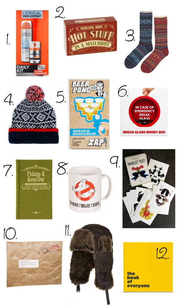 mens budget gift guide_edited-1