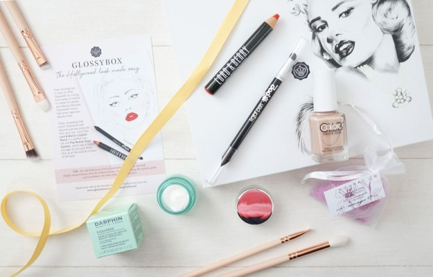 glossybox-iconic-april-box