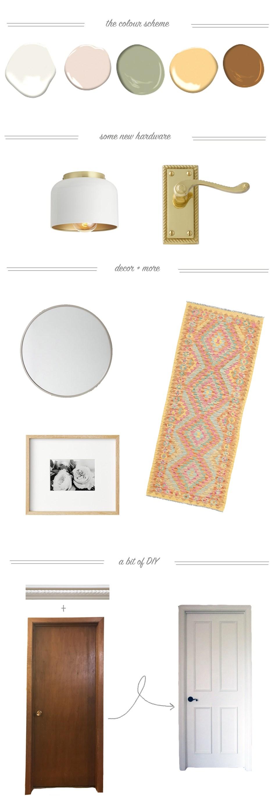Threads & Blooms - Hallway Makeover Plans