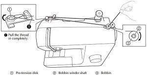 How to Thread Any Bobbin (Singer, Brother, Janome)