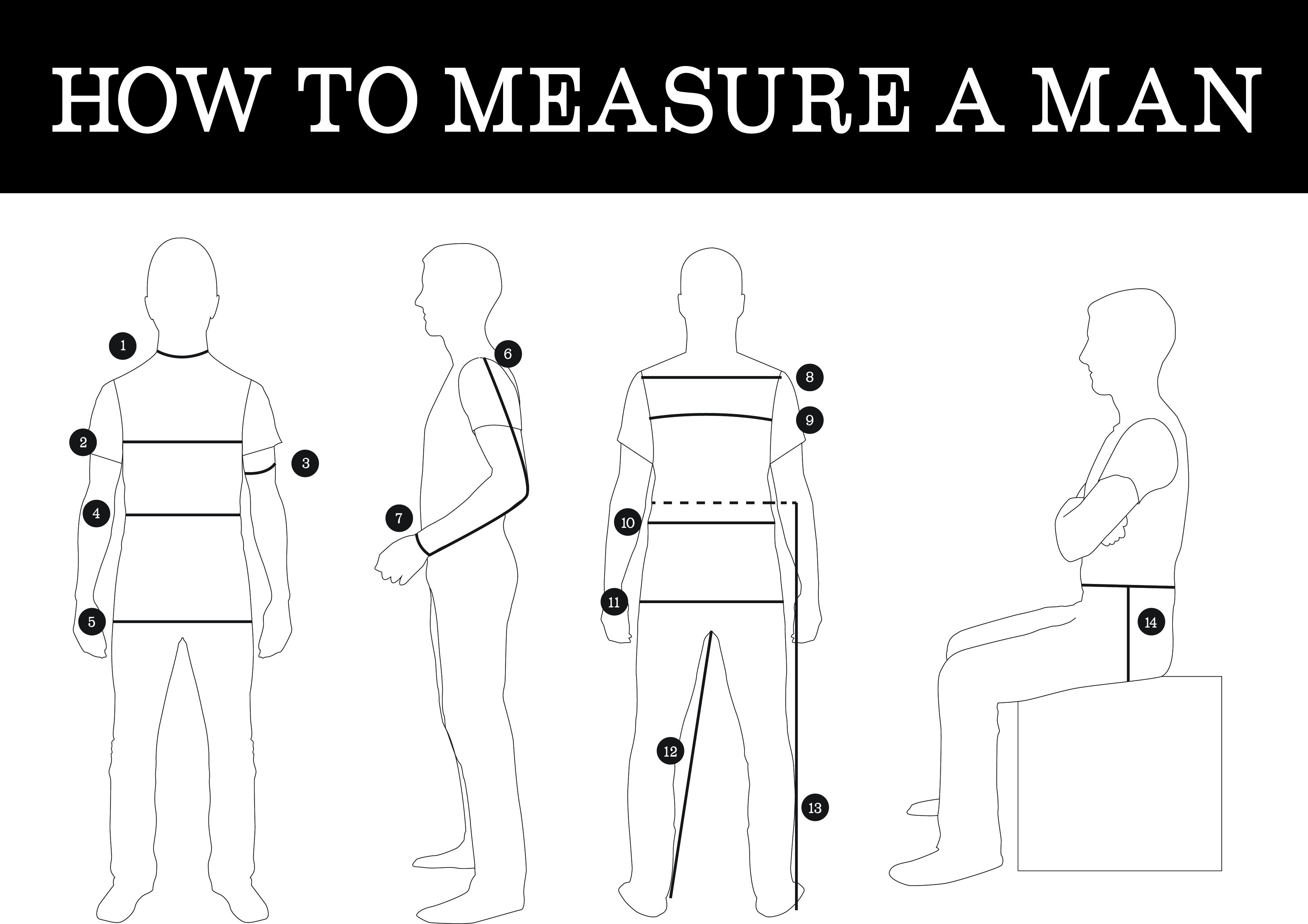 Jutland Sew-Along: How to Measure a Man