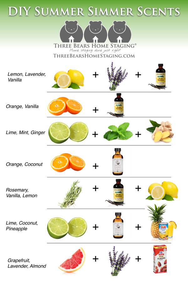 summer simmer scents