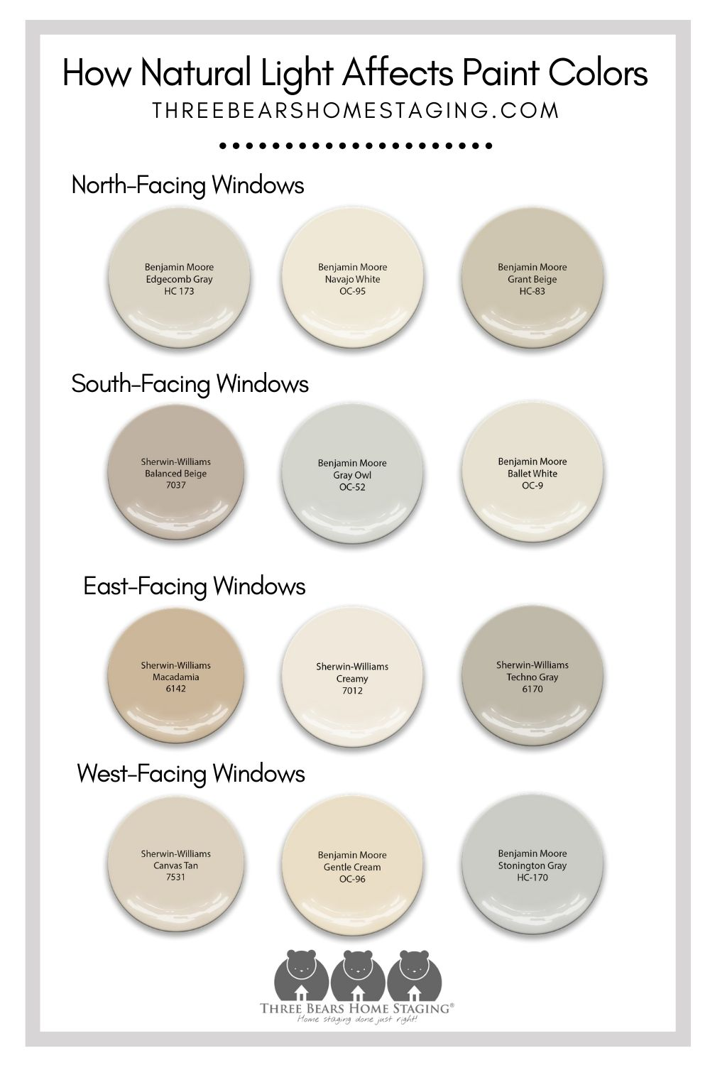 How Natural Light Affects Interior Paint Colors Three Bears Home Staging
