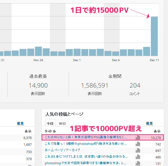10000pv03
