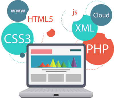 Image result for PHP Web Development Services Key Features