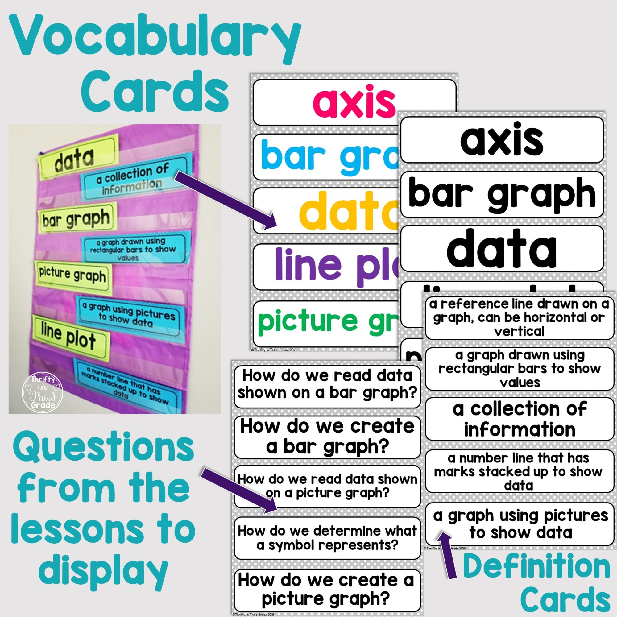 hight resolution of 3rd Grade Guided Math -Unit 11 Graphing and Line Plots - Thrifty in Third  Grade