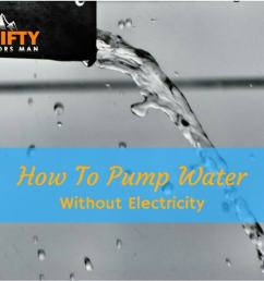 how to pump water without electricity [ 1024 x 768 Pixel ]