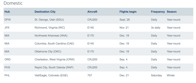 American Airlines Caribbean Flights