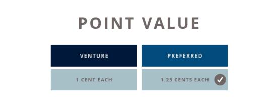 Venture vs Preferred Value 1