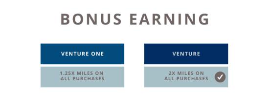 Venture vs Venture One Earning 1