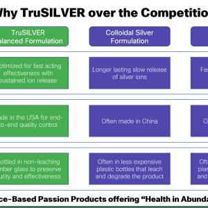Why TruSILVER 1