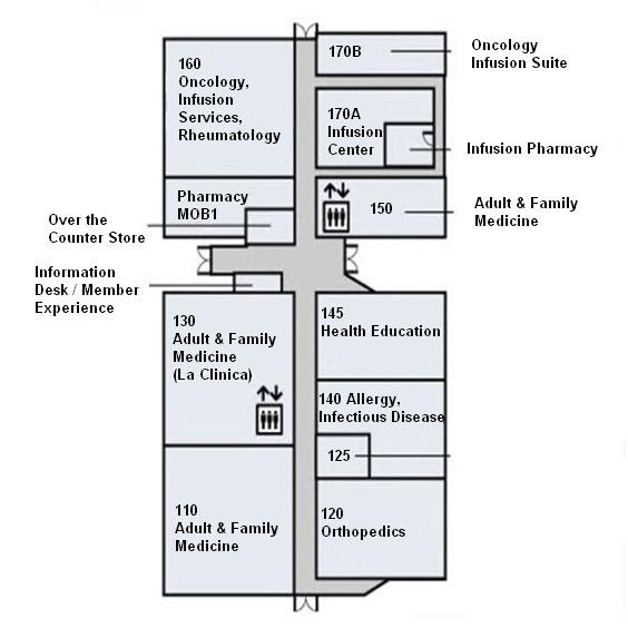 Santa Rosa Hospital & Medical Office Buildings 1 & 2