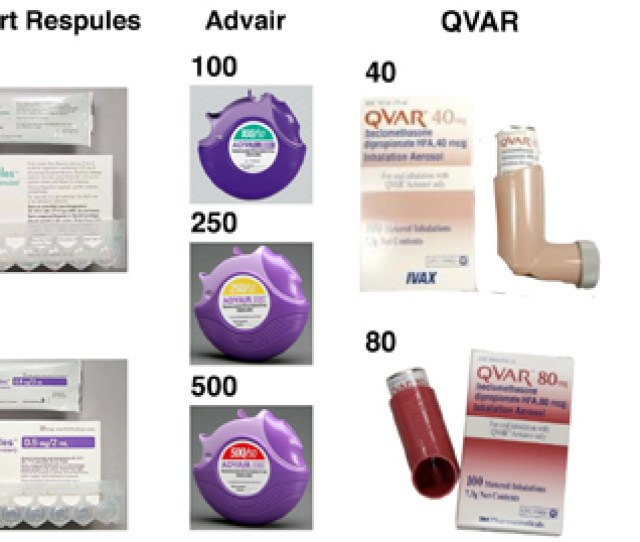 Images Of Various Asthma Inhalers