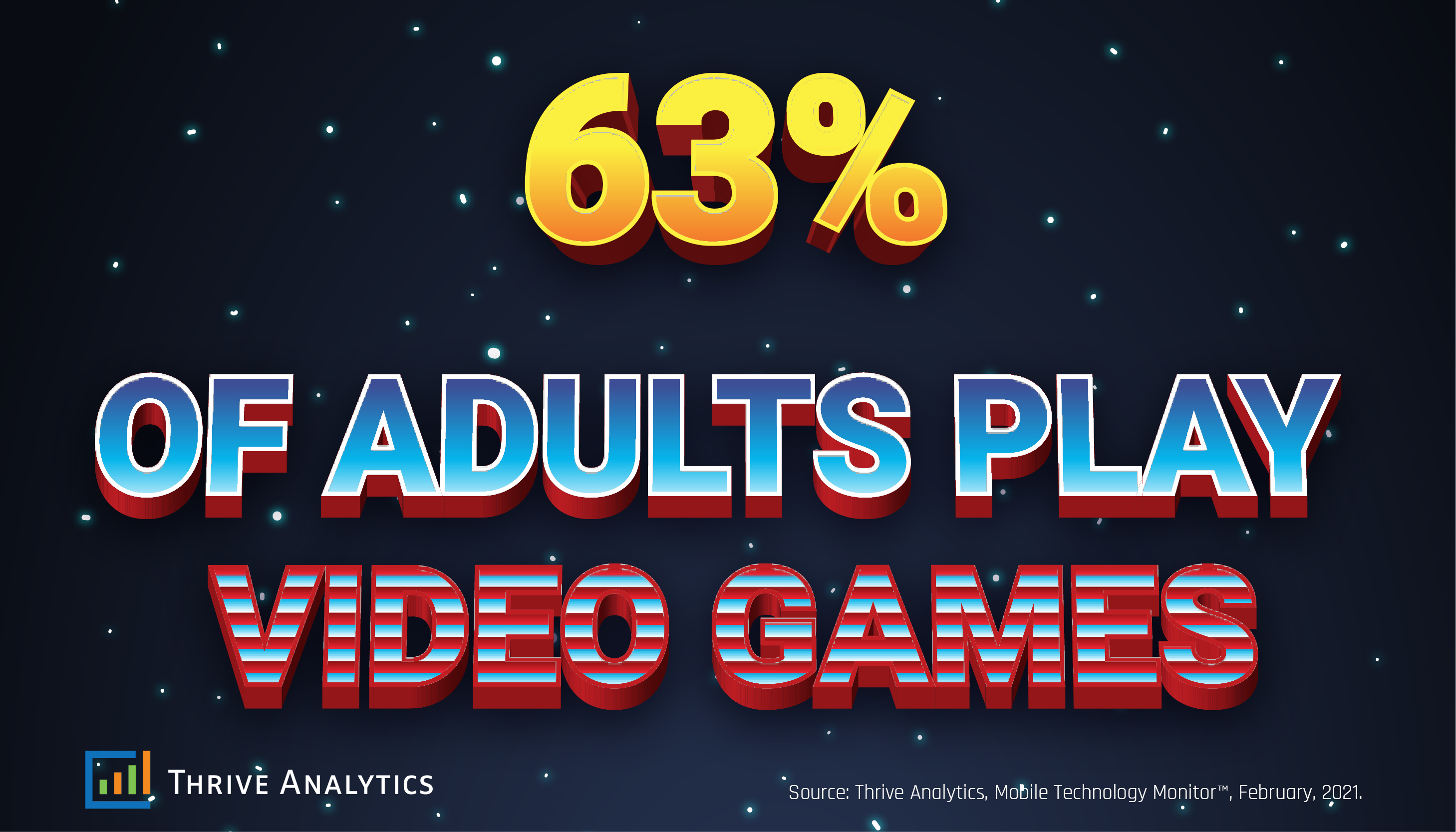 Video Game Users