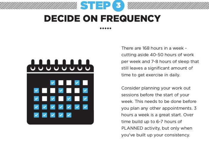 How to lose Weigh - Decide on Frequency