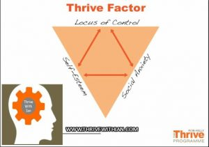 thrivefactor-thrive-with-ian