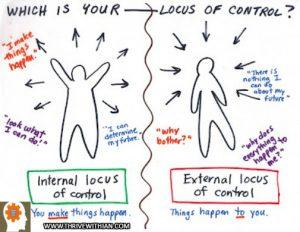 locus-control-thrive-with-ian