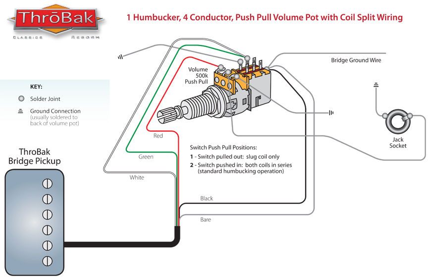 ThroBak Humbucker Coil Split Diagram