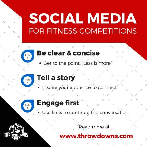 Social Media for Fitness Competitions Graphic