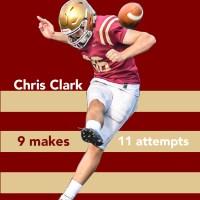 "A kicker's game for Chris ""The Leg"" Clark"