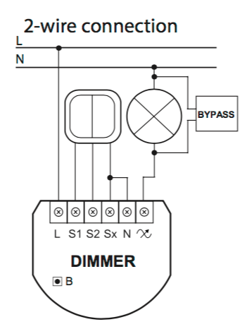 Wire Room Wiring Diagram Room Dimensions Wiring Diagram