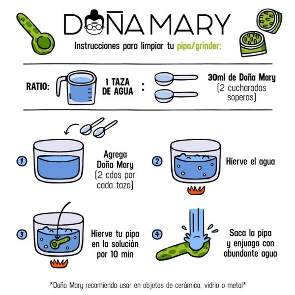 Doña Mary  60 ml, 2×1