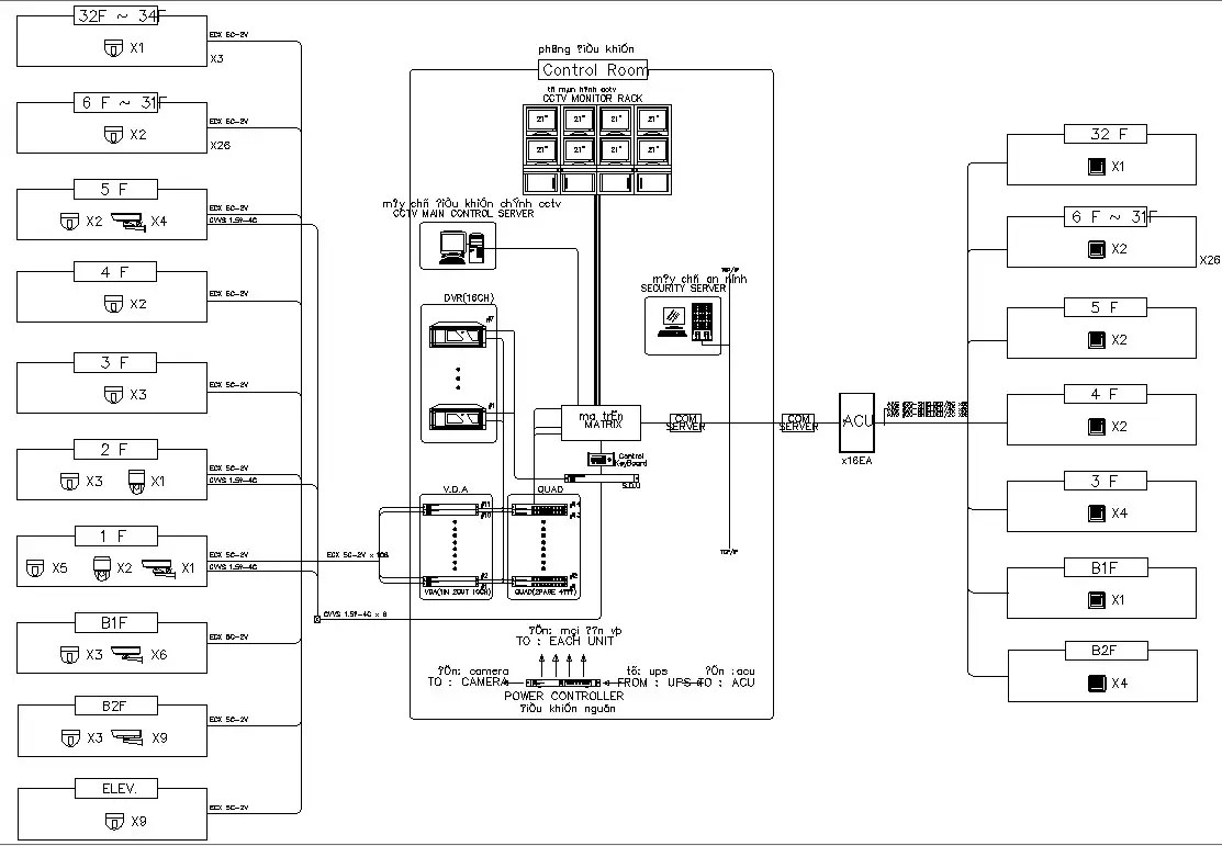 CAD Drawing file showing the details of the security room
