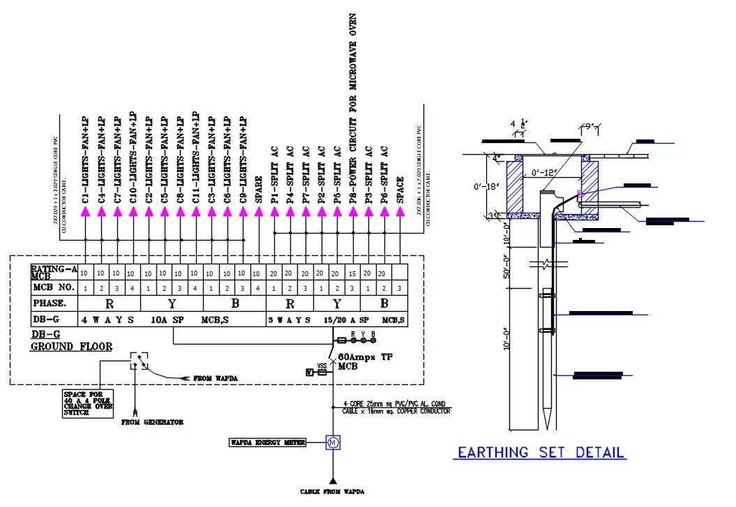 Earthing Set Drawing With Diagram Free Download DWG File
