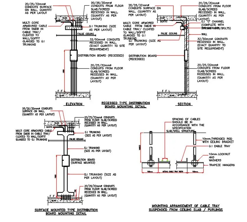 Electrical Distribution Board Mounting Detail Free CAD