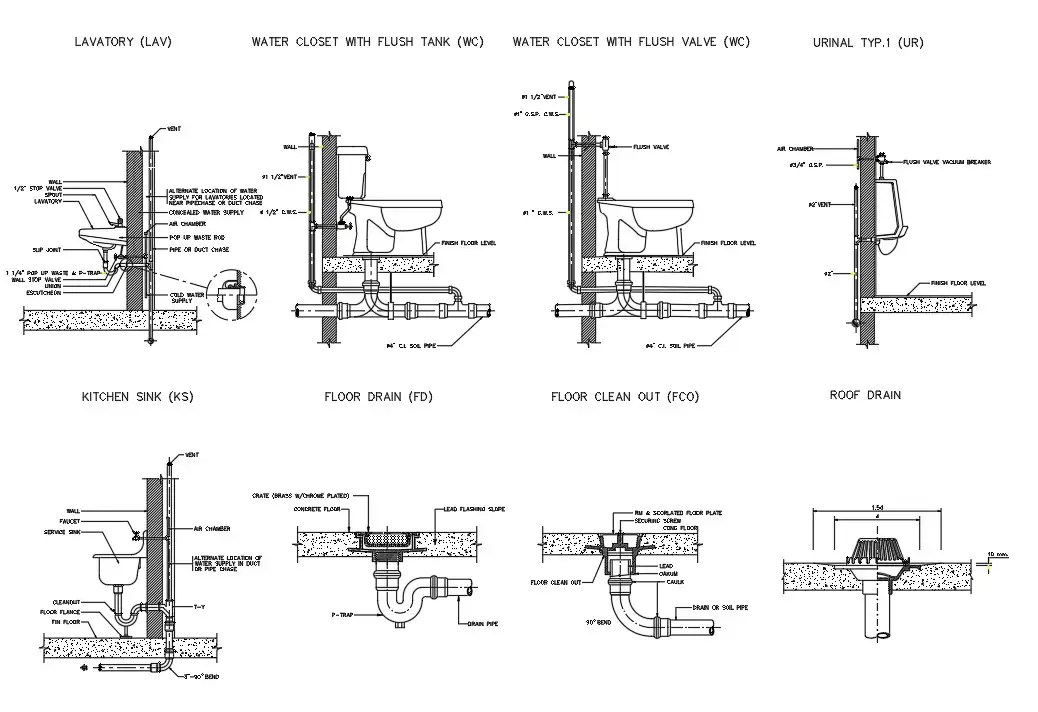 Sanitary And Plumbing Installation Section Drawing Dwg File Cadbull