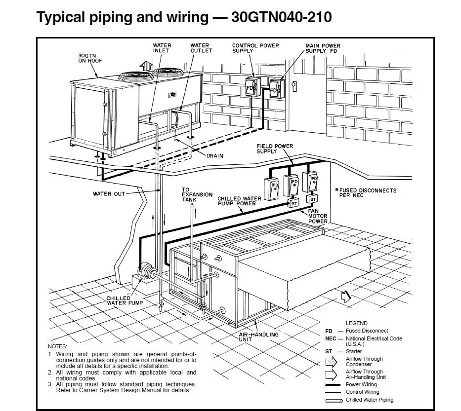 Typical Piping and Wiring Of Industrial Chiller Machine