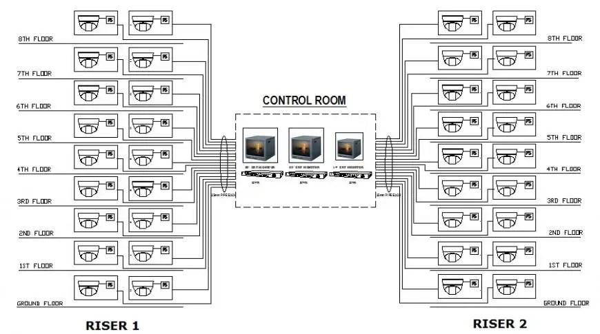 CCTV electrical flow diagram details 2d view autocad file