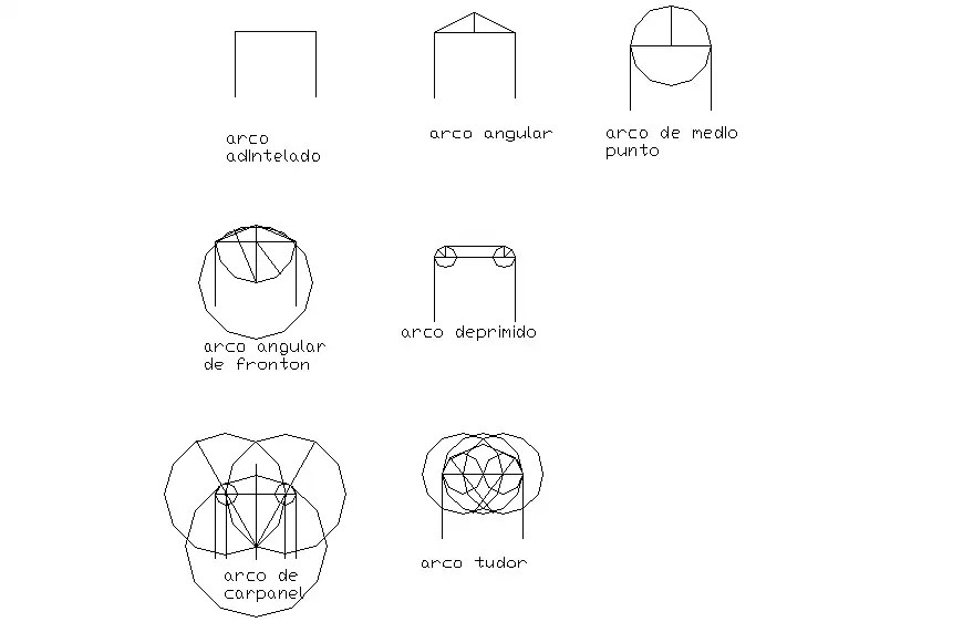 Miscellaneous arc blocks for interior cad drawing details