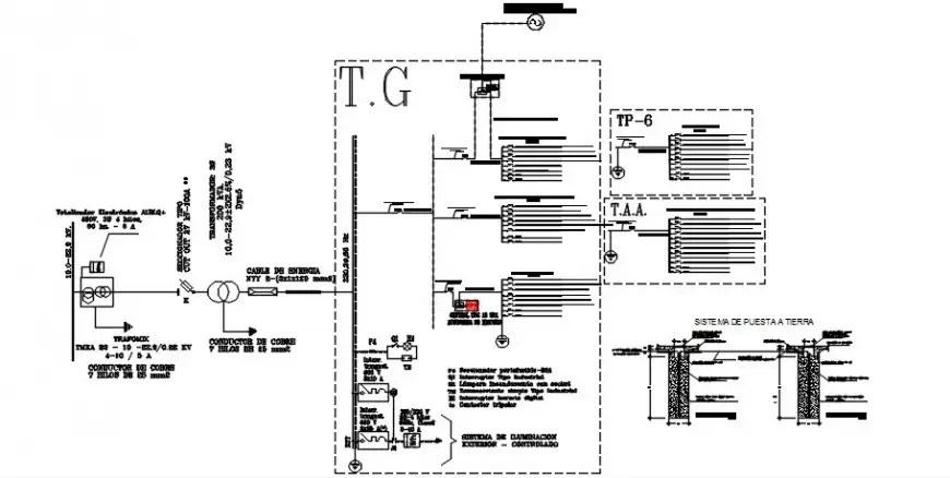 Uni-familiar house electrical diagram and installation