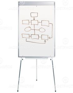 Whiteboard stand with flowchart also flowc by jon helgason mostphotos rh