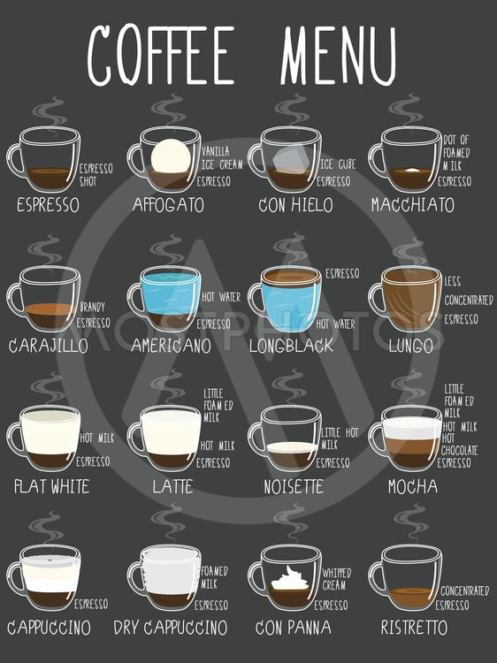 different coffee types pro