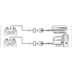 Adaptador Mandos PS2 a PS3PC USB |PcComponentes