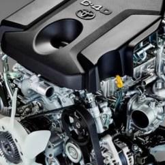 Kelebihan Dan Kekurangan All New Kijang Innova Diesel Grand Avanza Pakai Pertalite Mobil Ini Kekurangannya Viva Mesin Milik Toyota Terbaru